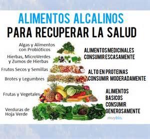 Pirámide alimentos alcalinos